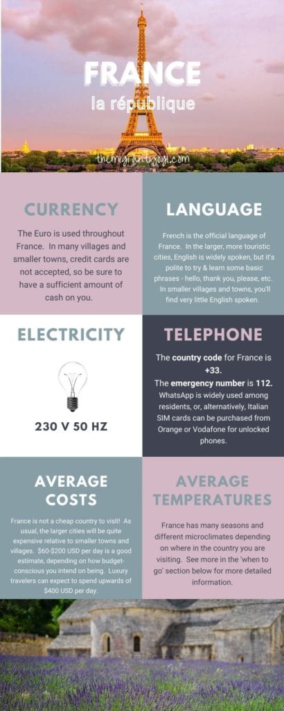 France infographic with information pertaining to currency, language, electricity, telephone numbers, costs, and temperatures.