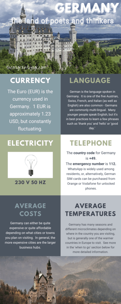 Infographic for Germany travel - electricity, telephone codes, costs, temperatures, currency, language info with two pictures of castles.