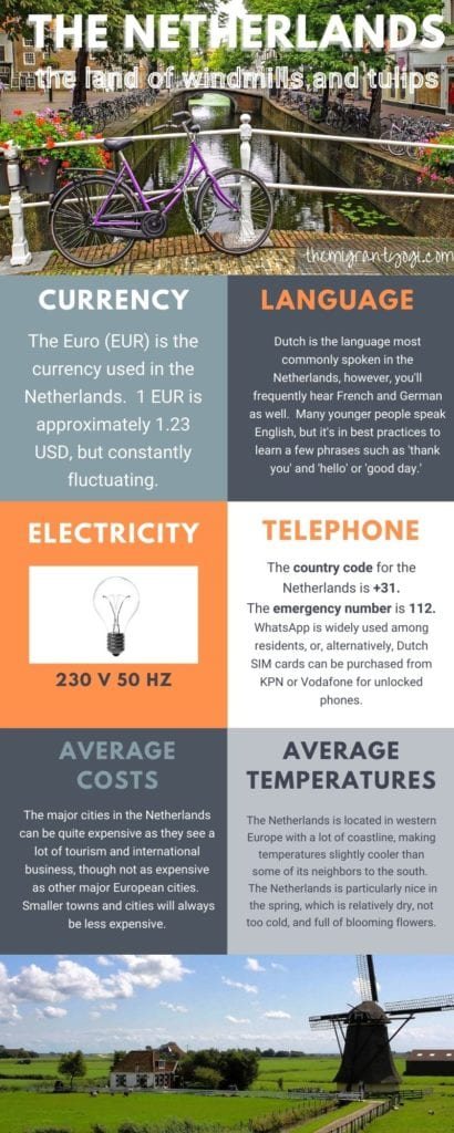 Infographic with information pertaining to Netherlands travel - language, currency, telephone electricity, weather, costs.