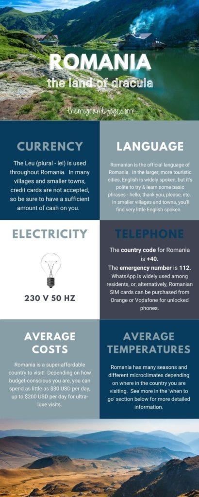 Infographic on Romania describing currency, language, electricity, telephone numbers and codes, average costs and temperatures.