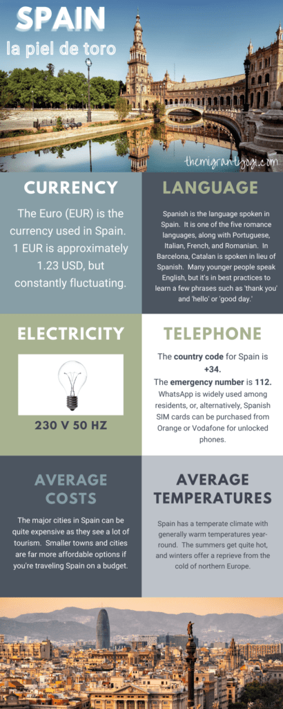 Infographic on Spain travel resources including currency, country telephone code, electricity, temperatures, costs, language.