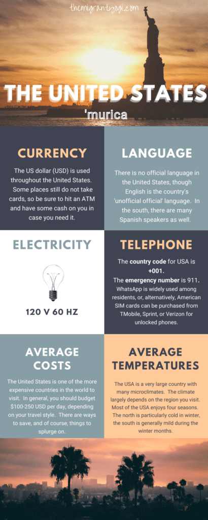 Infographic describing things about the United States, such as electricity, telephone codes, costs, temperatures, language, and currency.