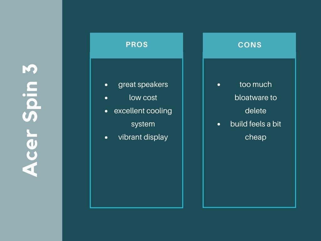 Pros and Cons graphic for Acer Spin 3.  Pros - great speakers, low cost, excellent cooling system, vibrant display.  Cons - bloatware, build feels cheap.